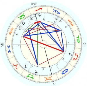 Астрология сексуальная жизнь в натальной карте