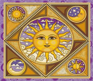 Аспекты Луны и Солнца в натальной карте (гороскопе рождения)